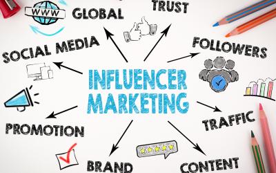 Hoe influencermarketing 'gewone' marketing heeft overgenomen